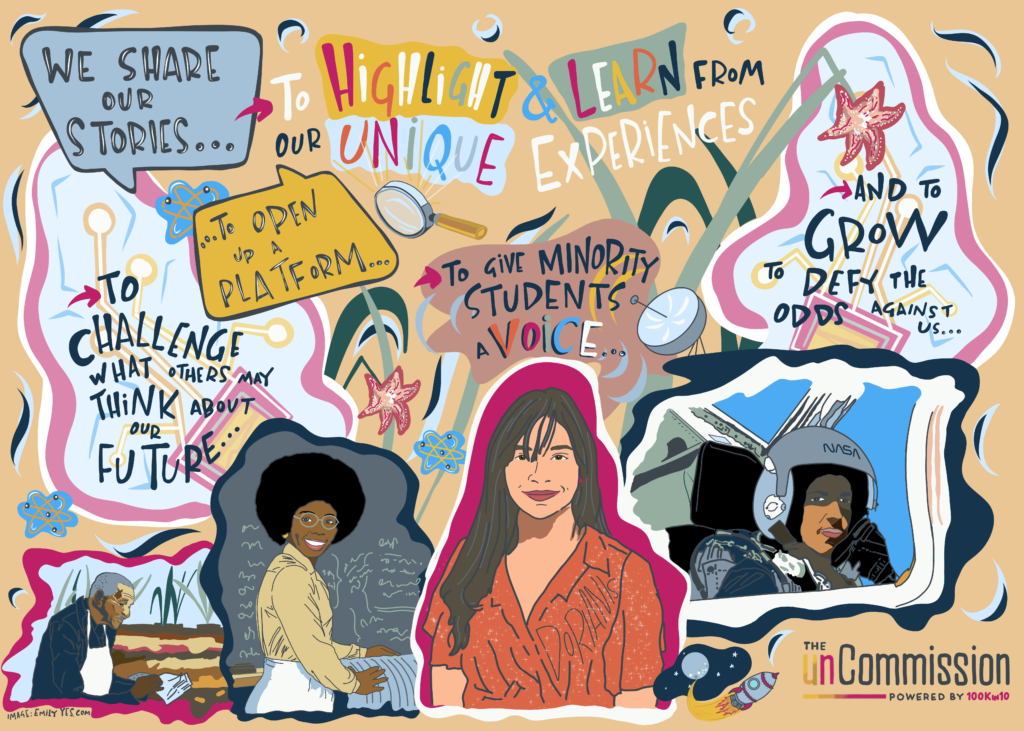 These illustrations feature our storytellers in the foreground with their reasons for sharing their story with the unCommission written around them. Our storytellers stand alongside other influential STEM experts, including George Washington Carver, Valerie Thomas, Ellen Ochoa, Percy Julian, Ruby Hiros, Franklin Chang-Diaz, and Karlie Noon.